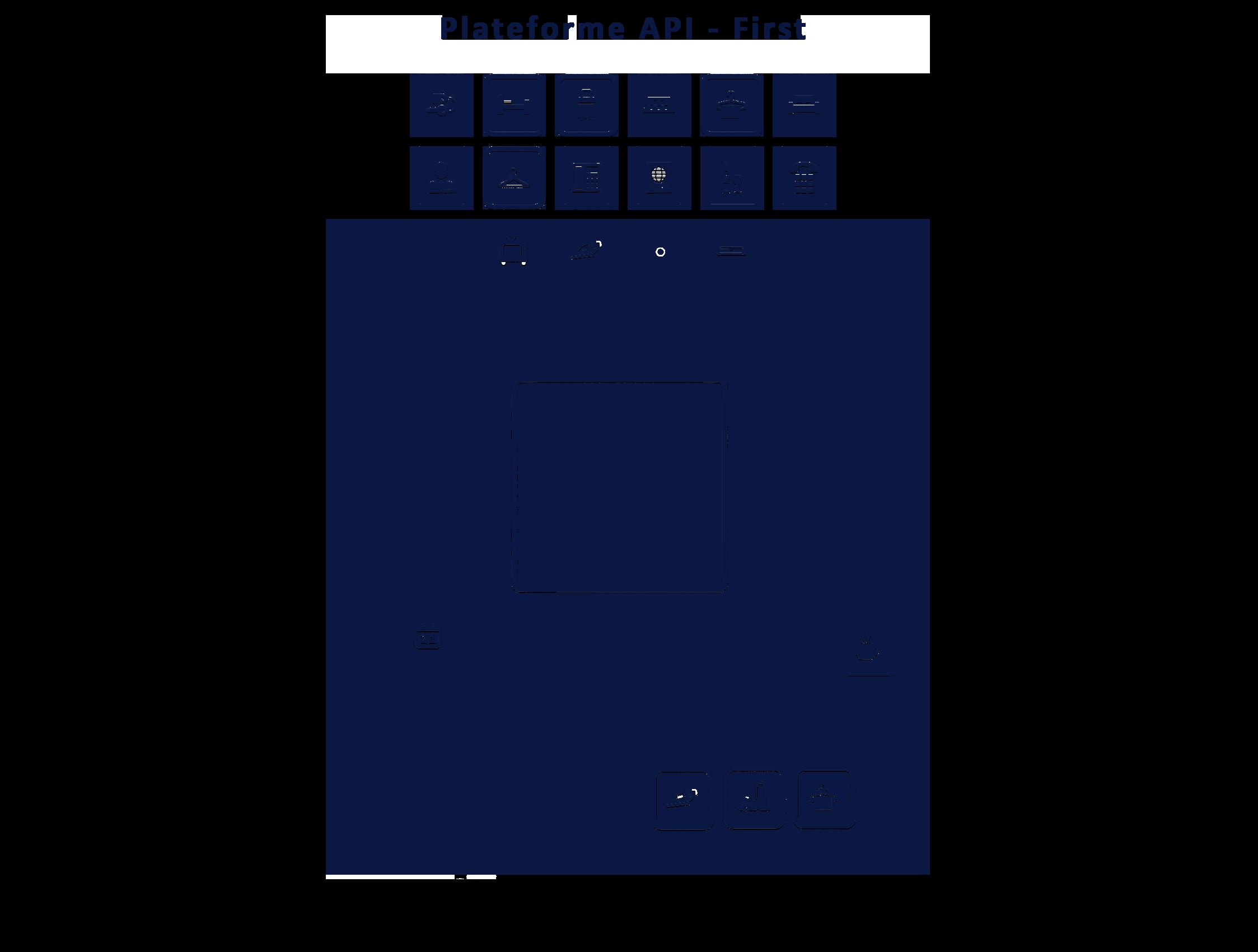 API - First